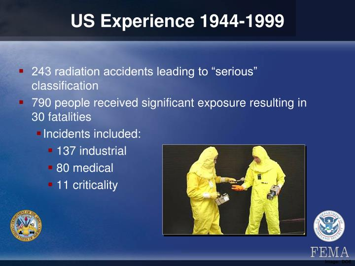 US Experience 1944-1999