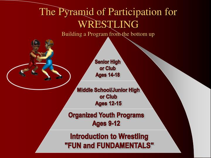 The pyramid of participation for wrestling building a program from the bottom up