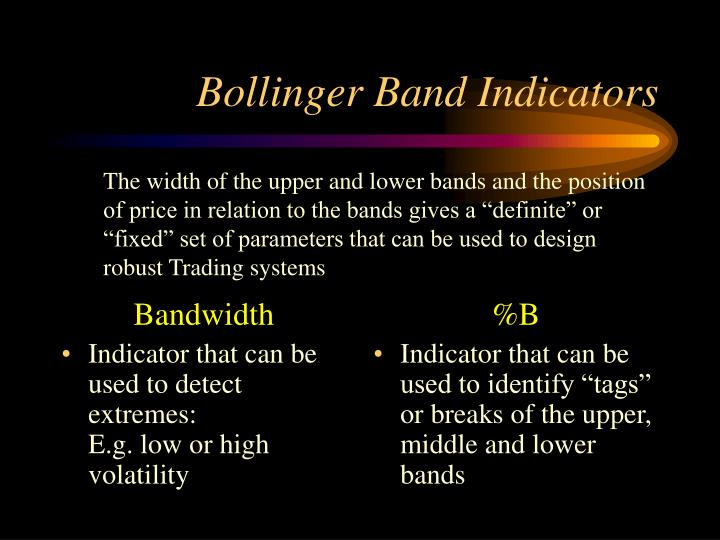 Formula to calculate bollinger bands