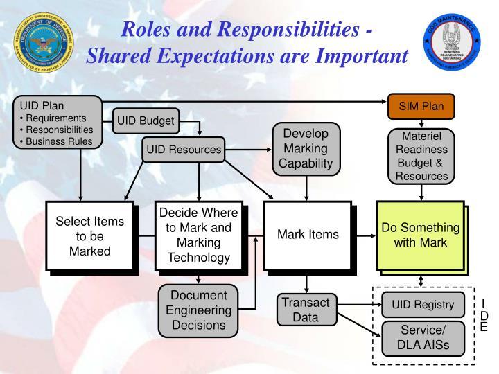 UID Plan