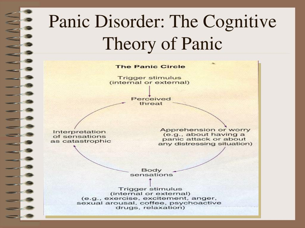 Panic Disorder: The Cognitive Theory of Panic