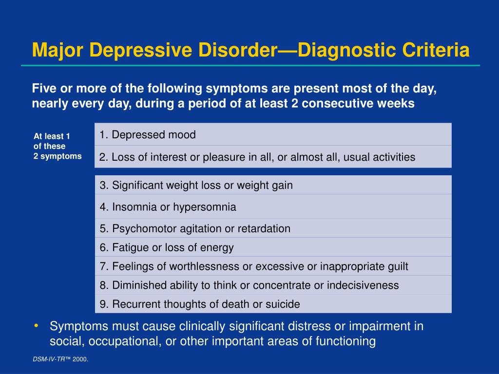 Major Depressive Disorder—Diagnostic Criteria