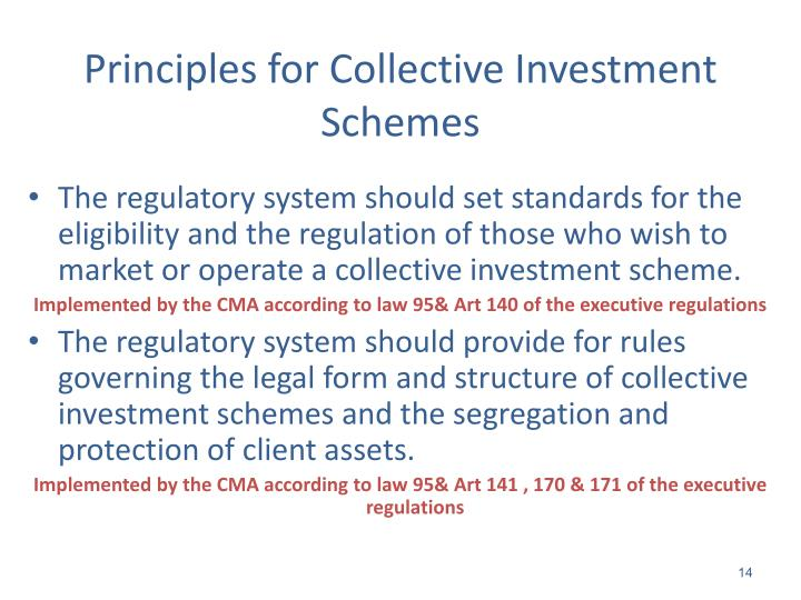 Principles for Collective Investment Schemes