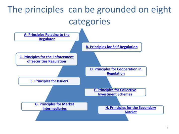 The principles  can be grounded on eight categories