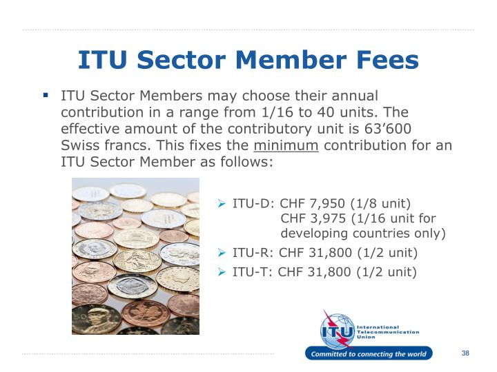 ITU Sector Member Fees