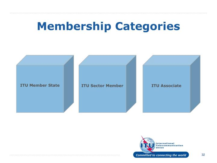 Membership Categories