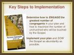 key steps to implementation11