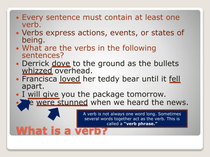 Every sentence must contain at least one verb.