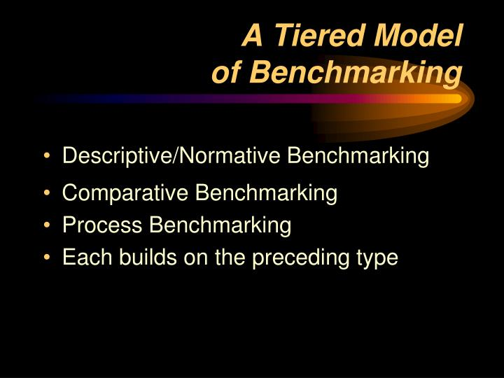 A Tiered Model