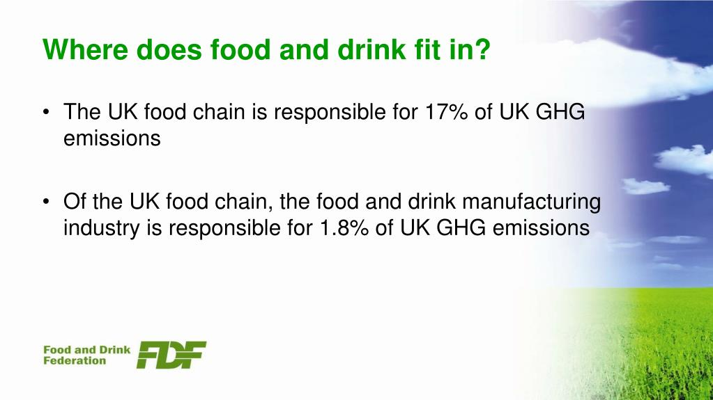 Where does food and drink fit in?