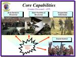 core capabilities counter personnel cp