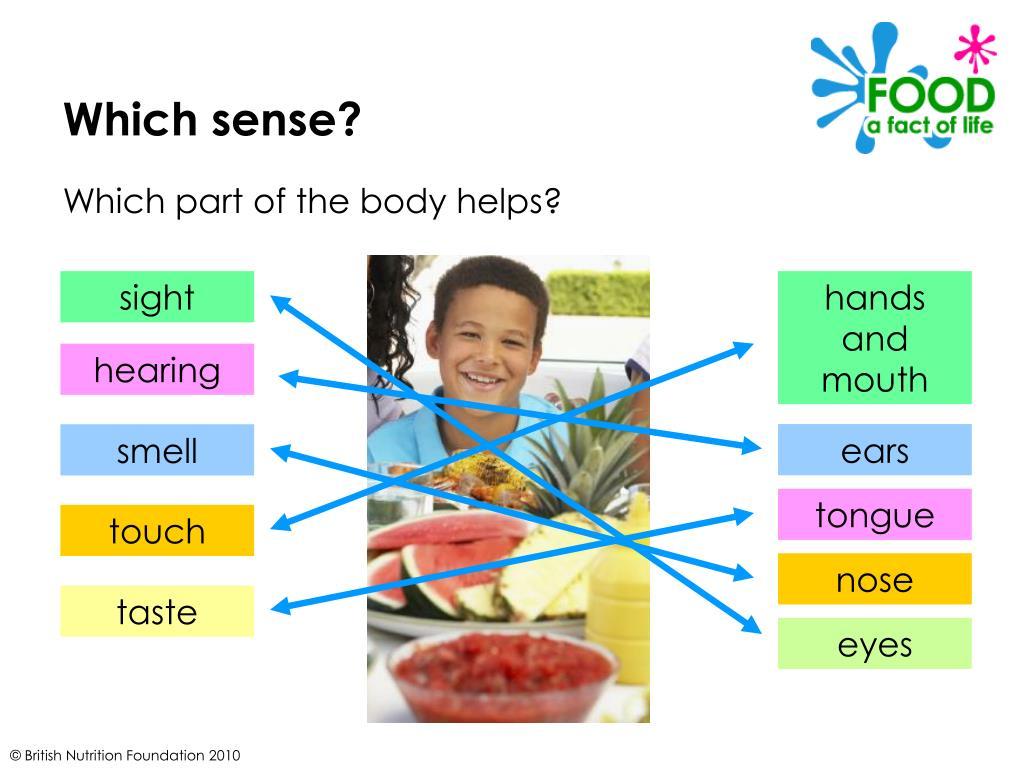 Which sense?