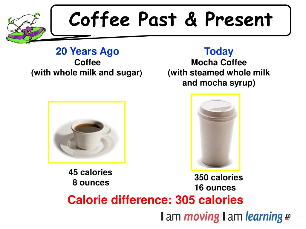 Coffee Past & Present