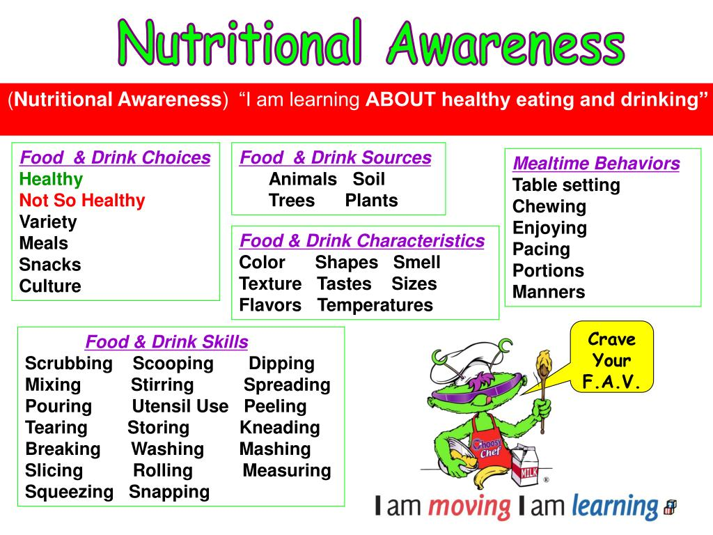 Nutritional Awareness