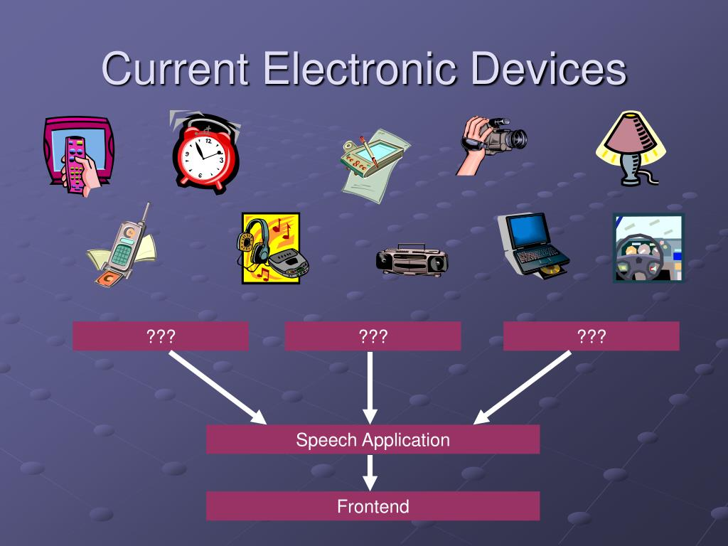 Current Electronic Devices