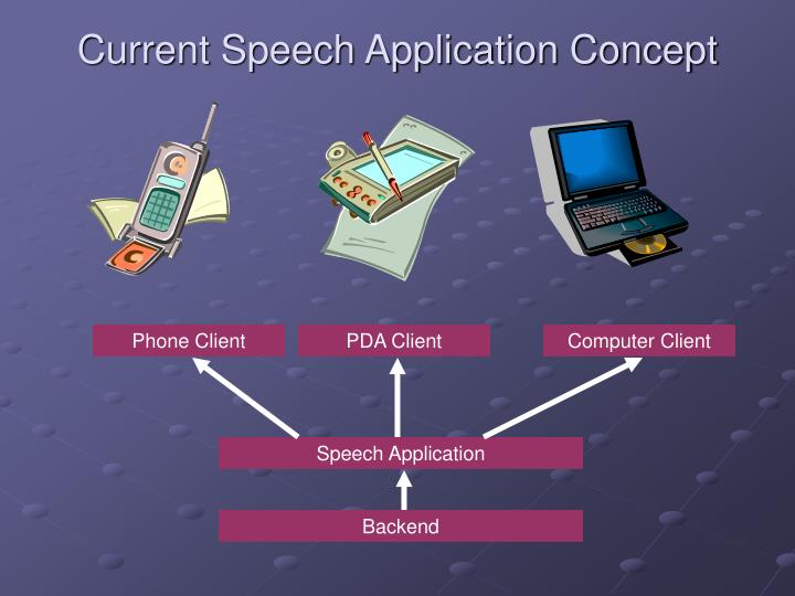 Current speech application concept