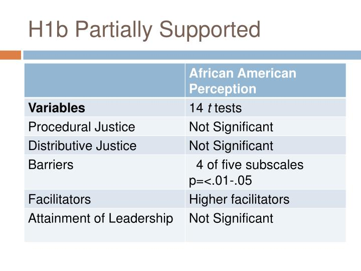 H1b Partially Supported
