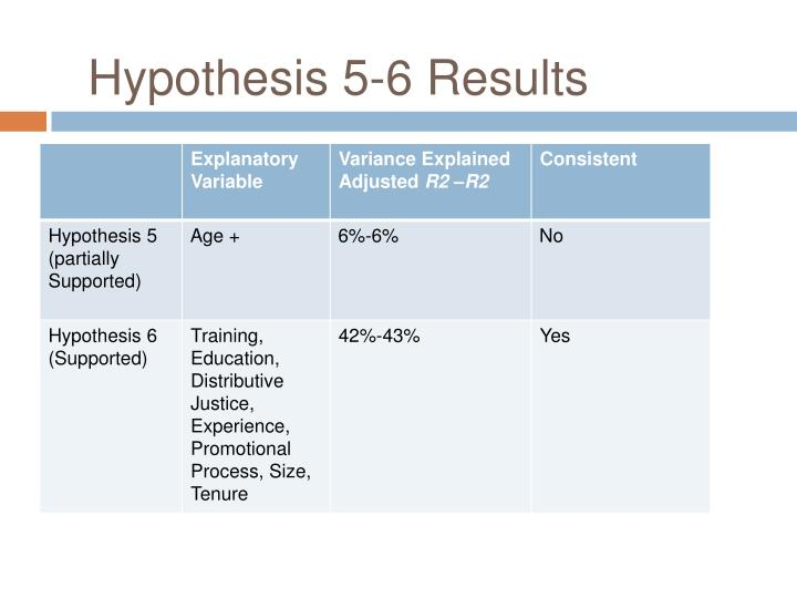 Hypothesis 5-6 Results