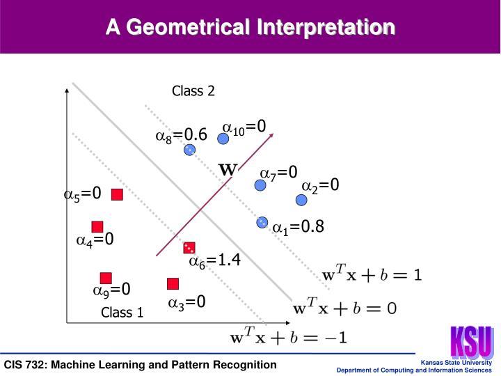 A Geometrical Interpretation