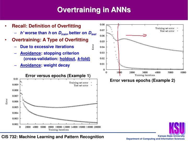 Error versus epochs (Example 1)