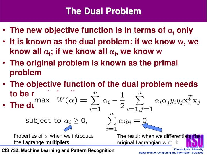 The Dual Problem
