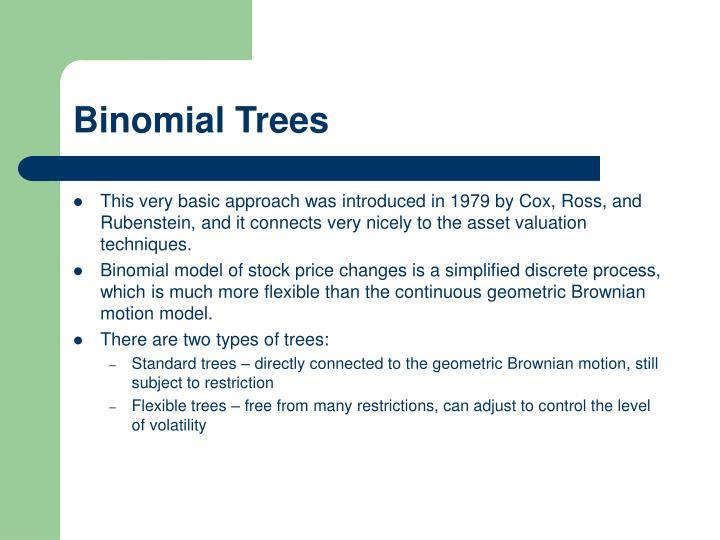 Binomial Trees