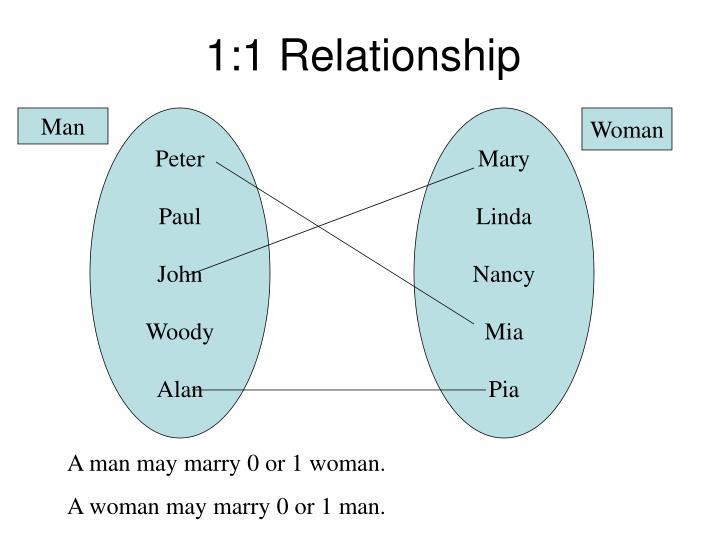 1:1 Relationship