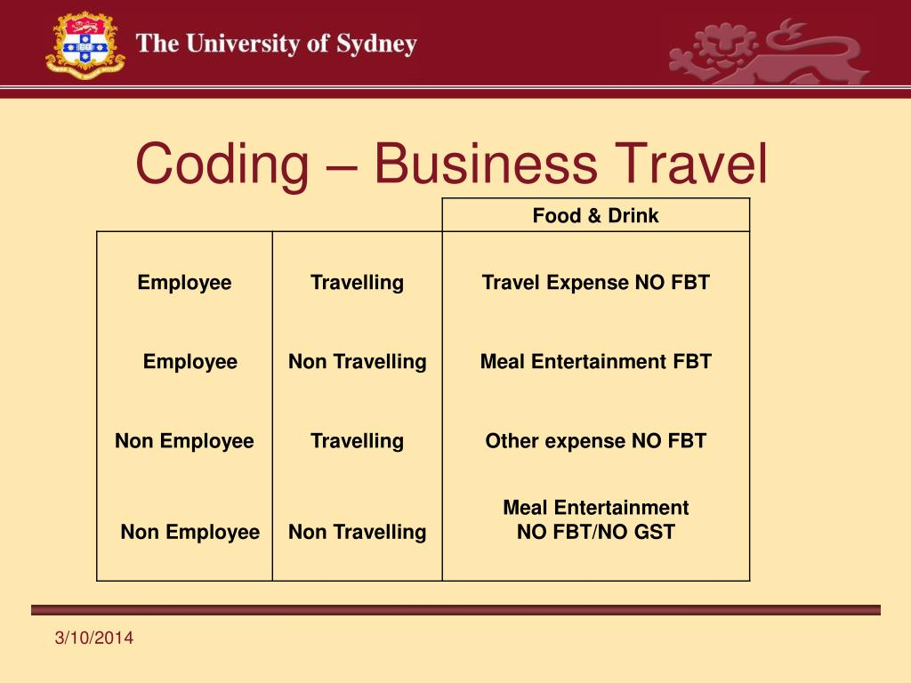 Coding – Business Travel