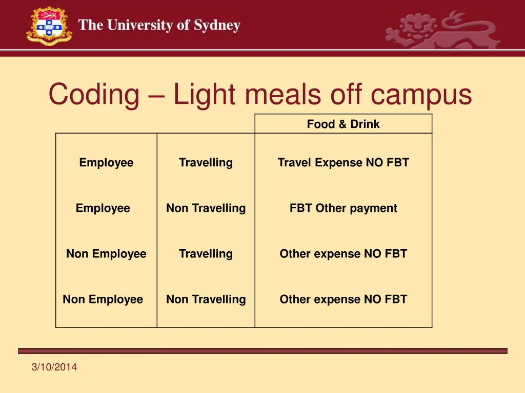 Coding – Light meals off campus