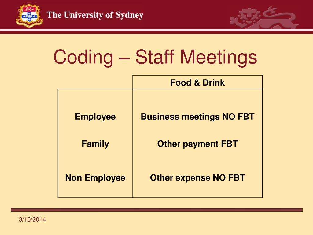 Coding – Staff Meetings
