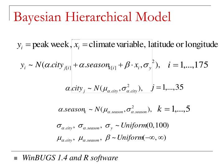 Bayesian Hierarchical Model