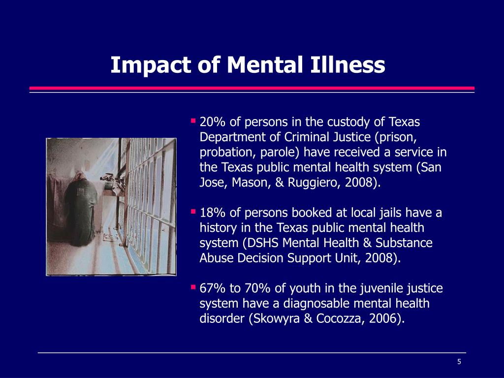 Impact of Mental Illness