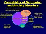 comorbidity of depression and anxiety disorders