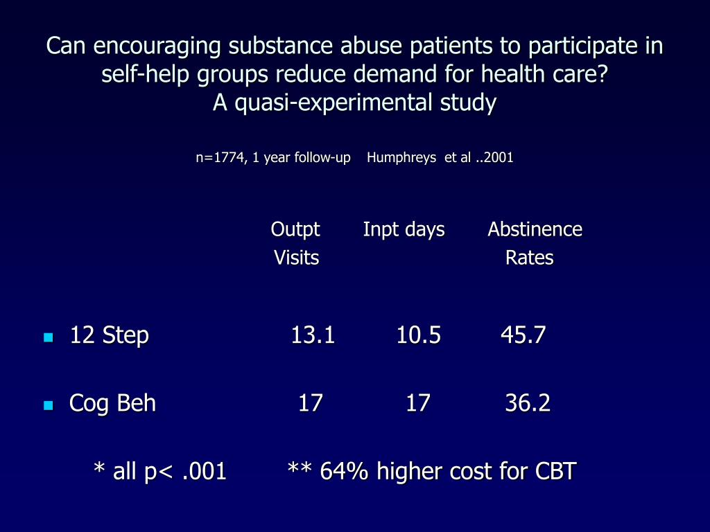 Can encouraging substance abuse patients to participate in self-help groups reduce demand for health care?