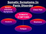 somatic symptoms in panic disorder