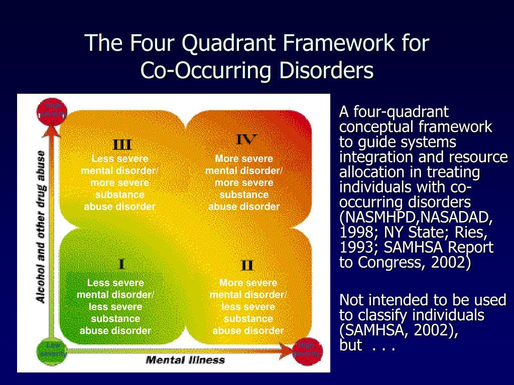 The Four Quadrant Framework for