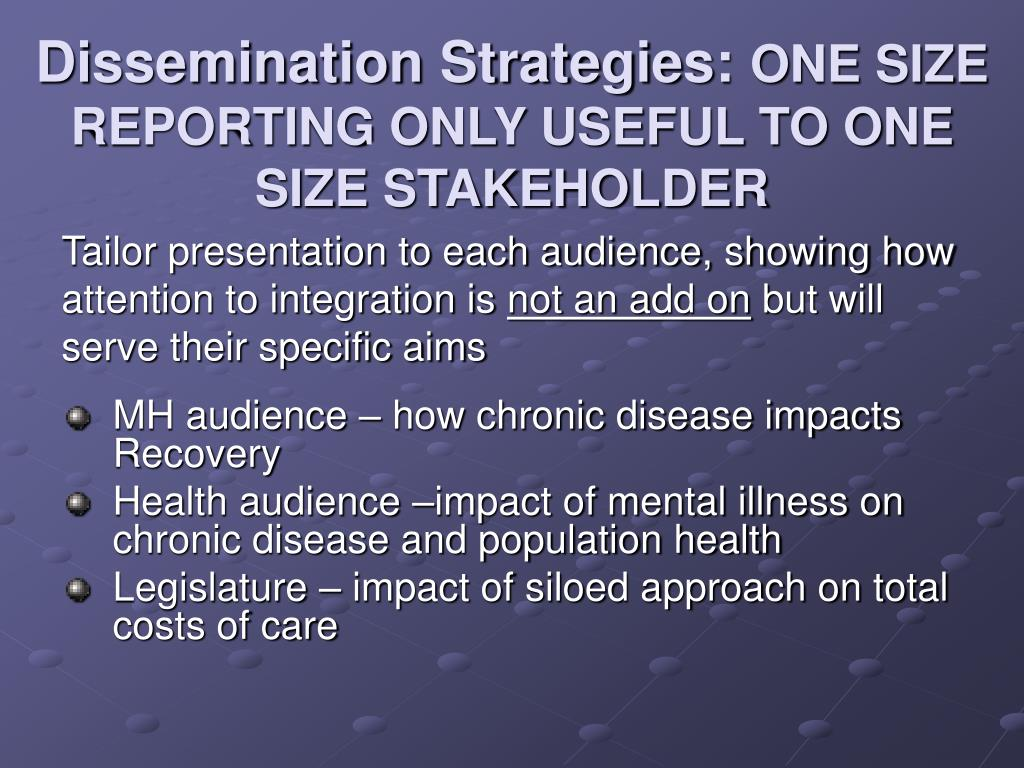 Dissemination Strategies: