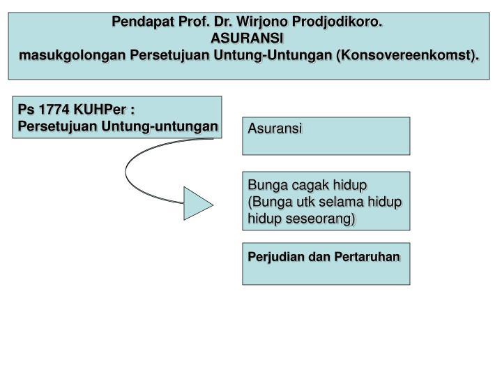 Pendapat Prof. Dr. Wirjono Prodjodikoro.