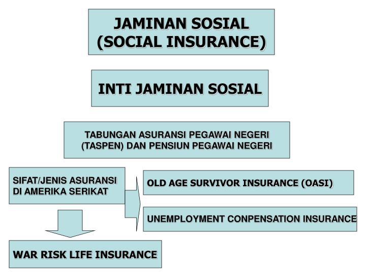 JAMINAN SOSIAL