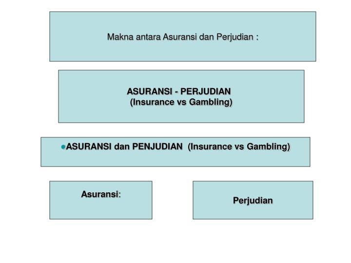 Makna antara Asuransi dan Perjudian :