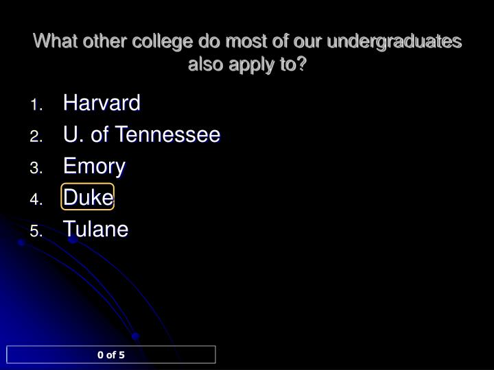What other college do most of our undergraduates also apply to
