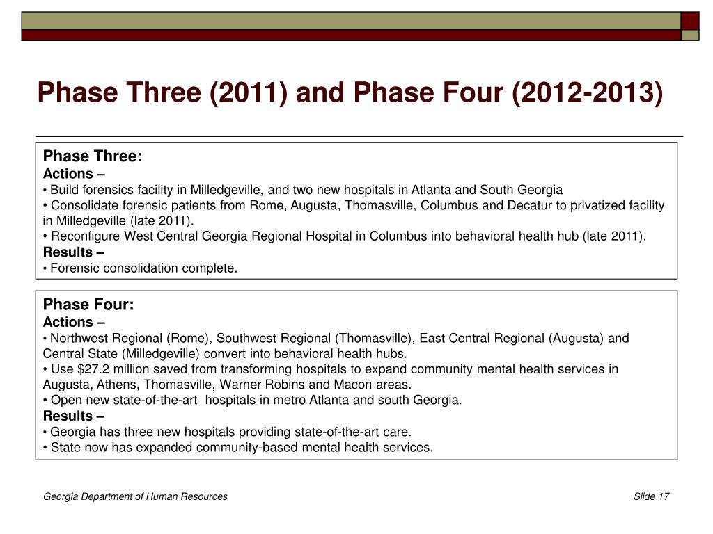 Phase Three (2011) and Phase Four (2012-2013)