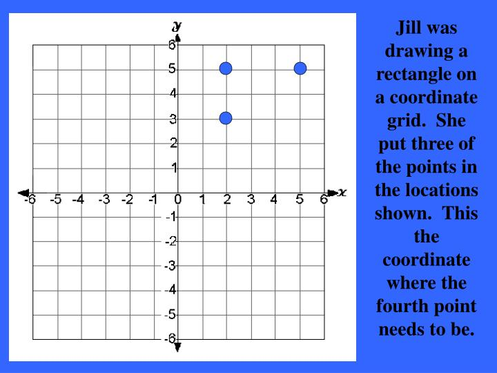 Jill was drawing a rectangle on a coordinate grid.  She put three of the points in the locations shown.  This the coordinate where the fourth point needs to be.