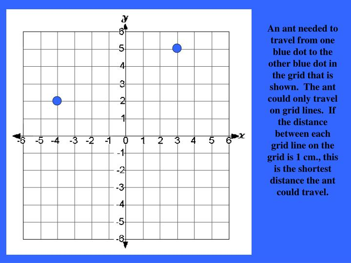 An ant needed to travel from one blue dot to the other blue dot in the grid that is shown.  The ant could only travel on grid lines.  If  the distance between each grid line on the grid is 1 cm., this is the shortest distance the ant could travel.