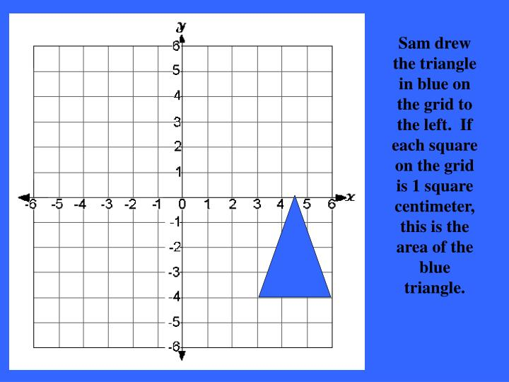 Sam drew the triangle in blue on the grid to the left.  If each square on the grid is 1 square centimeter, this is the area of the blue triangle.