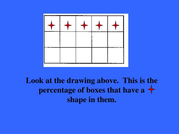 Look at the drawing above.  This is the percentage of boxes that have a