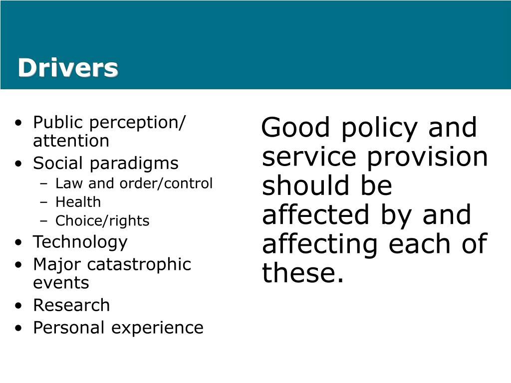 Public perception/ attention