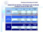 dimens o do sistema p s gradua o no brasil avalia es trienais de 2004 e 2007