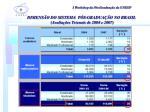 dimens o do sistema p s gradua o no brasil avalia es trienais de 2004 e 20072
