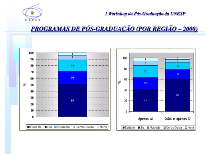 PROGRAMAS DE PÓS-GRADUAÇÃO (POR REGIÃO – 2008)